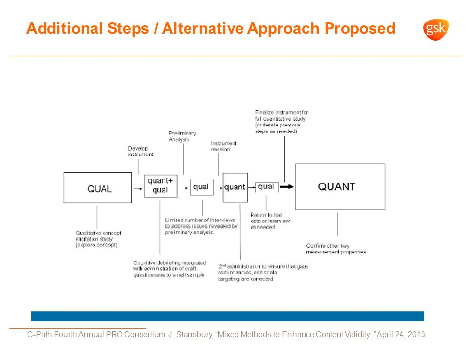 Additional Steps / Alternative Approach Proposed C-Path Fourth Annual PRO Consortium.