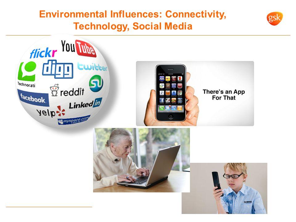 Environmental Influences: Connectivity, Technology, Social Media