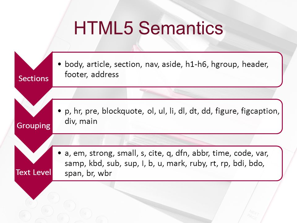 HTML5 Semantics Sections body, article, section, nav, aside, h1-h6, hgroup, header, footer, address Grouping p, hr, pre, blockquote, ol, ul, li, dl, dt, dd, figure, figcaption, div, main Text Level a, em, strong, small, s, cite, q, dfn, abbr, time, code, var, samp, kbd, sub, sup, I, b, u, mark, ruby, rt, rp, bdi, bdo, span, br, wbr