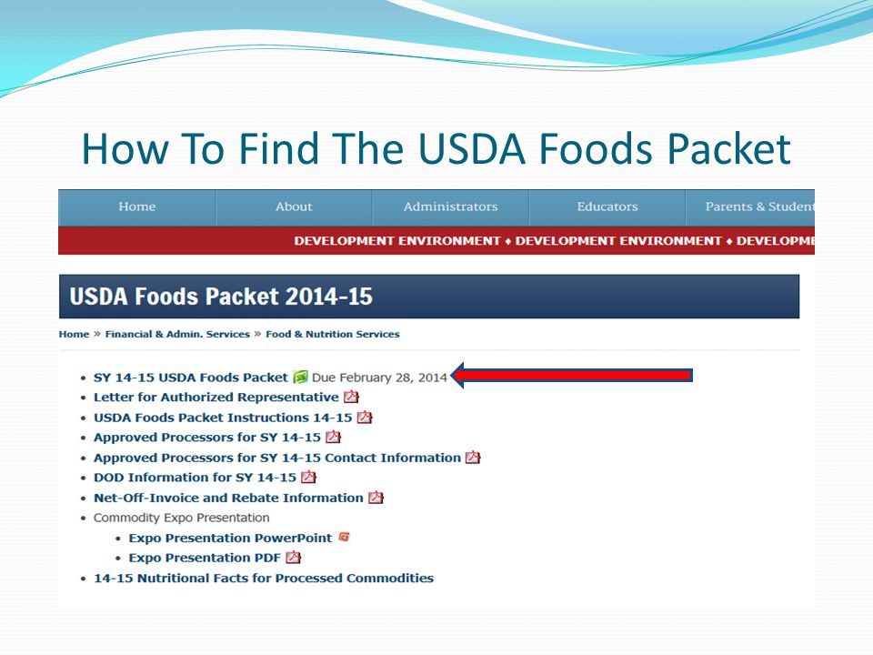 How To Find The USDA Foods Packet