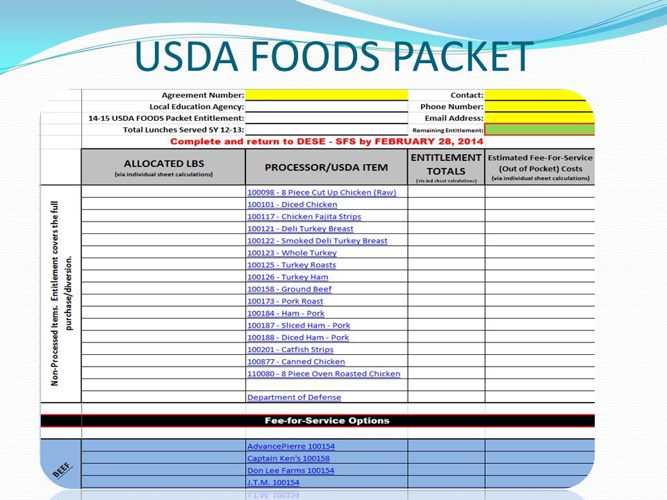 USDA FOODS PACKET