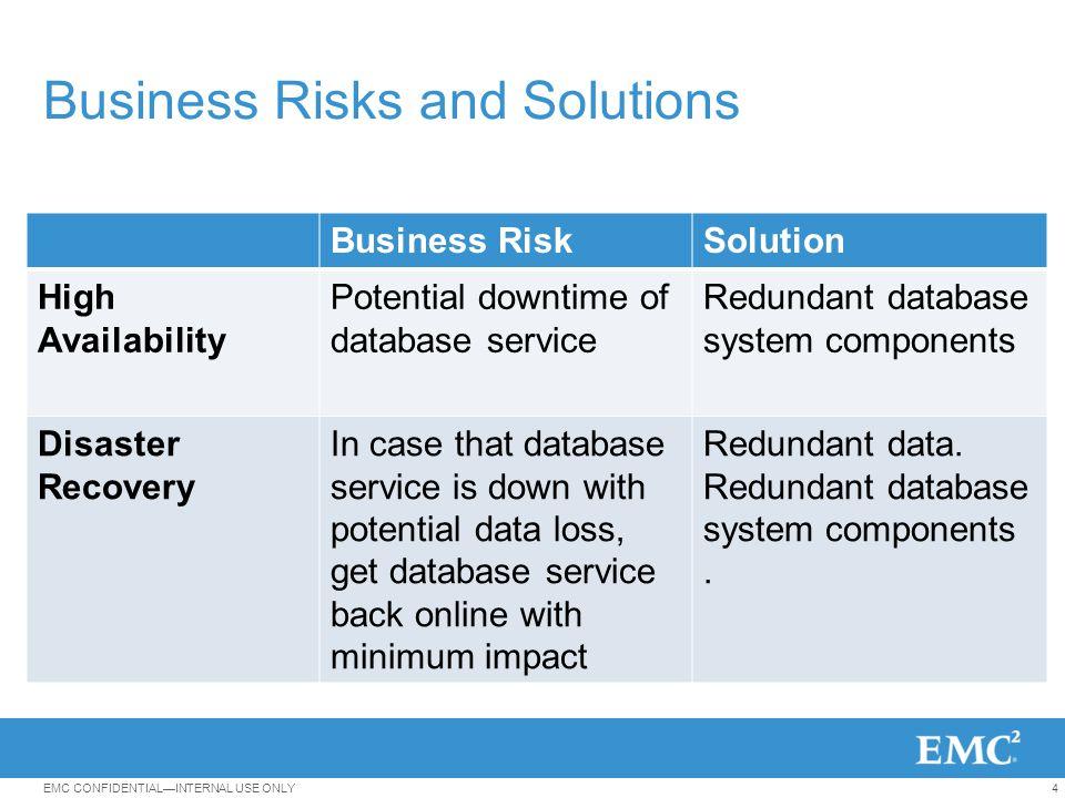 5EMC CONFIDENTIAL—INTERNAL USE ONLY HADR Strategy Principle: Redundancy Data Redundancy Database Service Redundancy Hardware Redundancy
