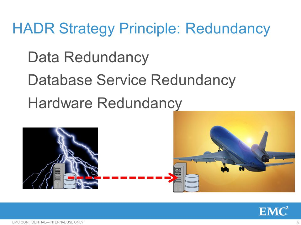 26EMC CONFIDENTIAL—INTERNAL USE ONLY Database Mirroring Hot standby database Sync/Async modes