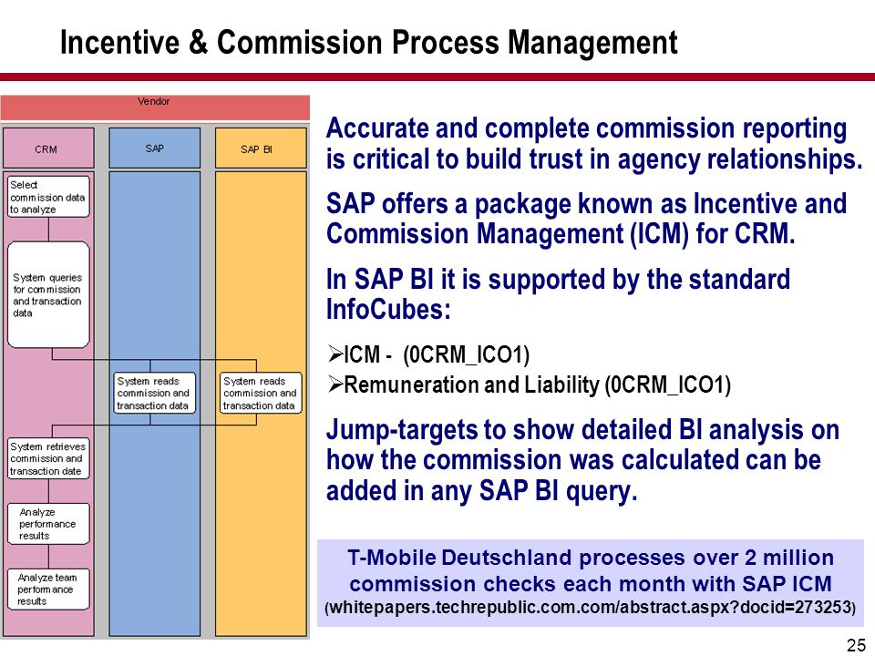 25 Incentive & Commission Process Management Accurate and complete commission reporting is critical to build trust in agency relationships. SAP offers