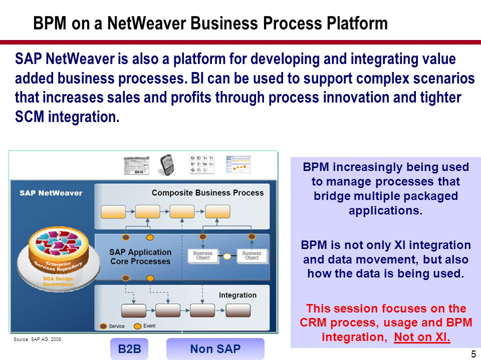 5 BPM on a NetWeaver Business Process Platform SAP NetWeaver is also a platform for developing and integrating value added business processes. BI can