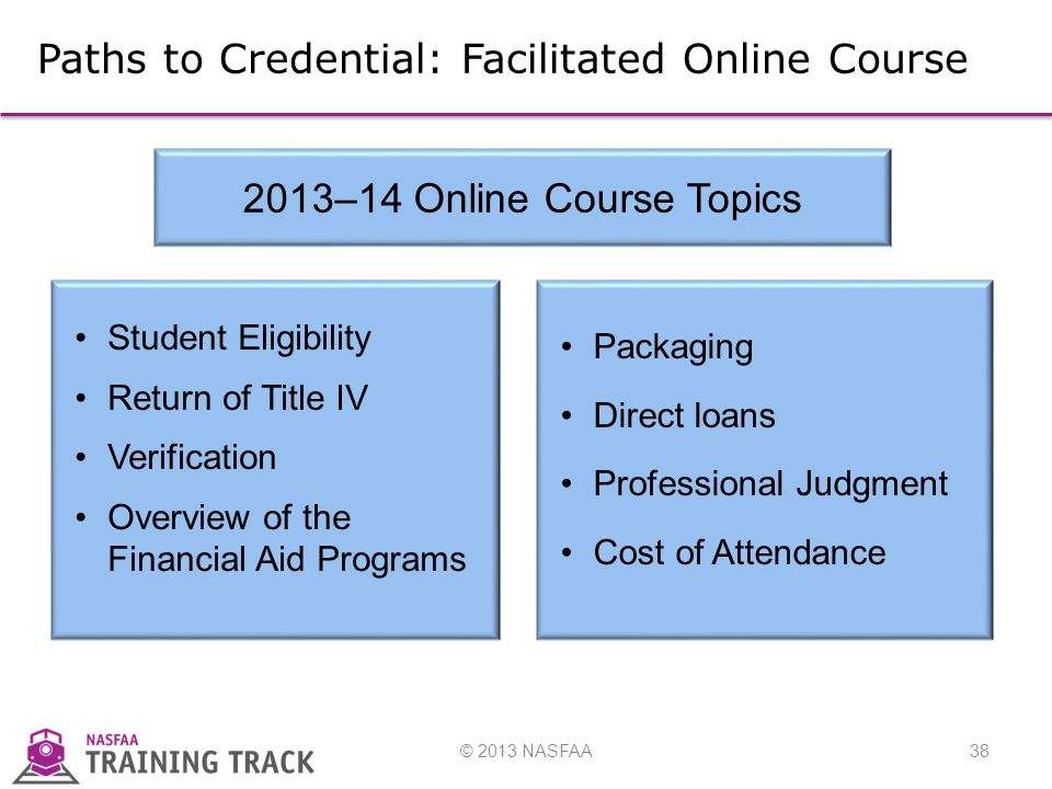 © 2013 NASFAA38 Paths to Credential: Facilitated Online Course Student Eligibility Return of Title IV Verification Overview of the Financial Aid Programs Packaging Direct loans Professional Judgment Cost of Attendance 2013–14 Online Course Topics