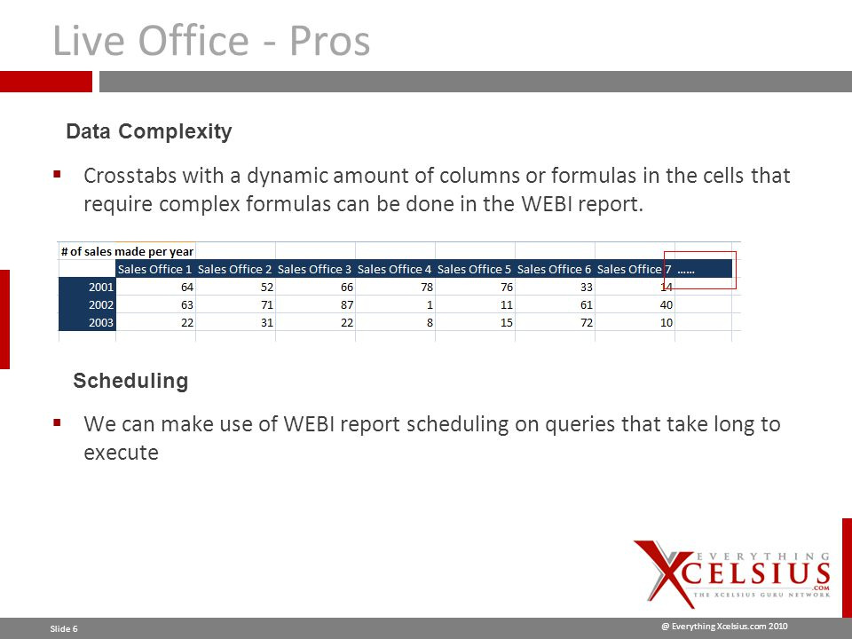 @ Everything Xcelsius.com 2010 Slide 6 Live Office - Pros Data Complexity  Crosstabs with a dynamic amount of columns or formulas in the cells that require complex formulas can be done in the WEBI report.