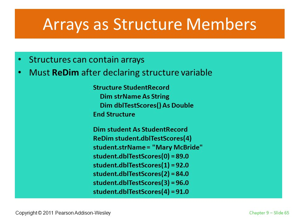 Copyright © 2011 Pearson Addison-Wesley Arrays as Structure Members Structures can contain arrays Must ReDim after declaring structure variable Chapter 9 – Slide 65 Dim student As StudentRecord ReDim student.dblTestScores(4) student.strName = Mary McBride student.dblTestScores(0) = 89.0 student.dblTestScores(1) = 92.0 student.dblTestScores(2) = 84.0 student.dblTestScores(3) = 96.0 student.dblTestScores(4) = 91.0 Structure StudentRecord Dim strName As String Dim dblTestScores() As Double End Structure