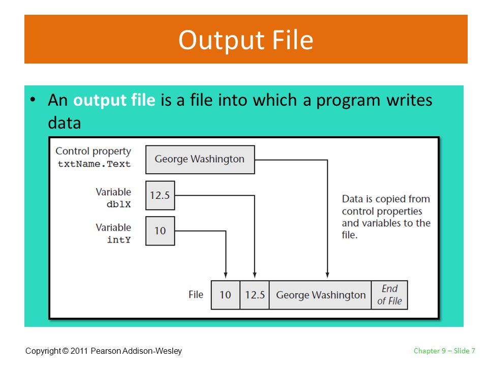 Copyright © 2011 Pearson Addison-Wesley Output File An output file is a file into which a program writes data Chapter 9 – Slide 7