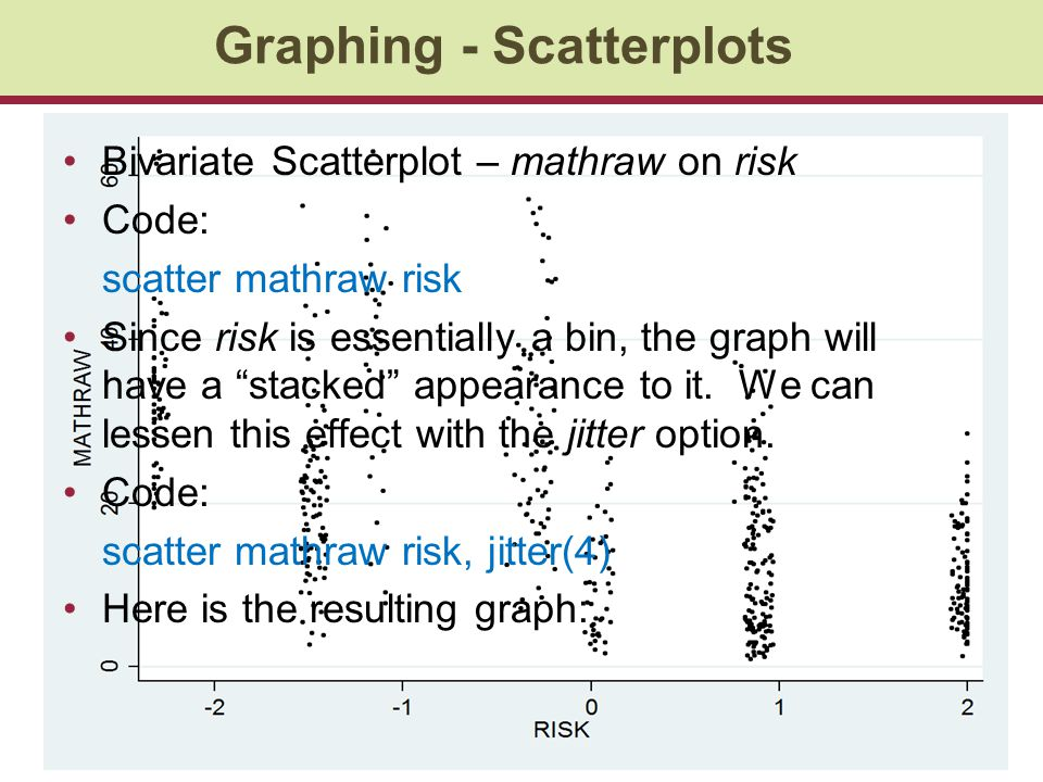 Graphing - Scatterplots Bivariate Scatterplot – mathraw on risk Code: scatter mathraw risk Since risk is essentially a bin, the graph will have a stacked appearance to it.