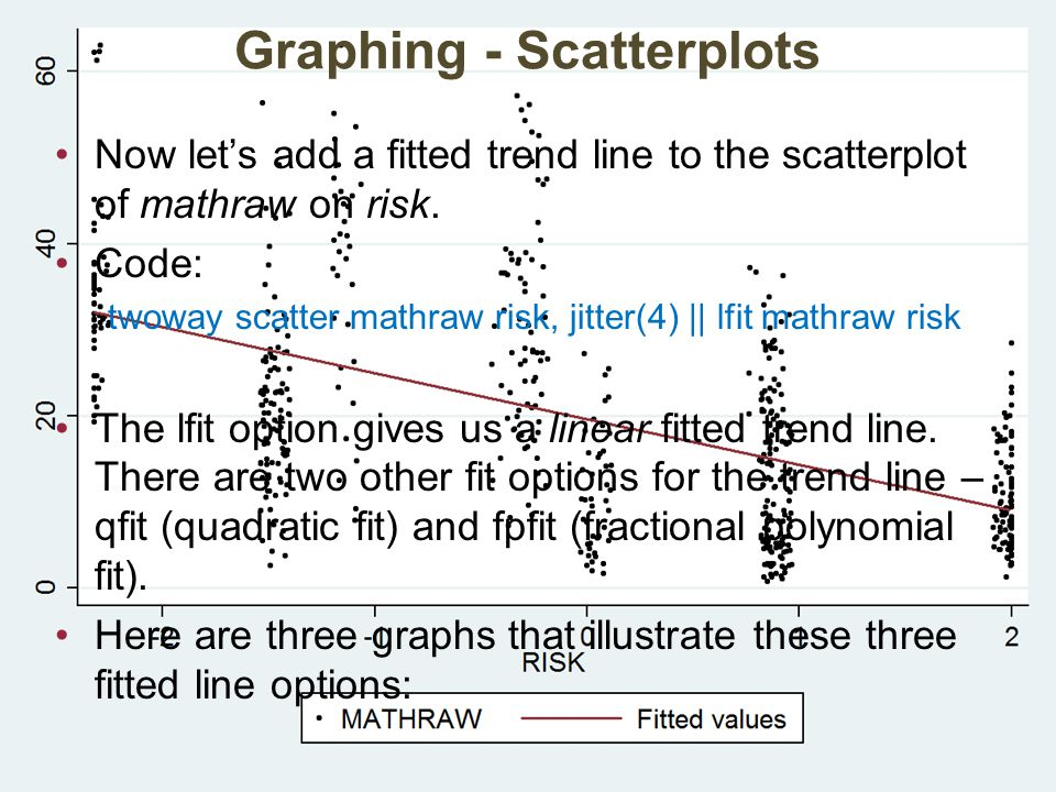 Graphing - Scatterplots Now let's add a fitted trend line to the scatterplot of mathraw on risk.