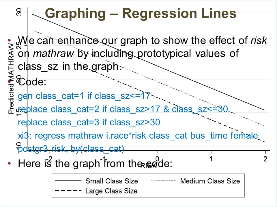 Graphing – Regression Lines We can enhance our graph to show the effect of risk on mathraw by including prototypical values of class_sz in the graph.