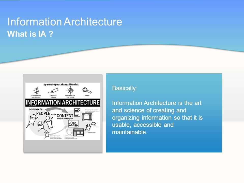 Information Architecture What is IA .