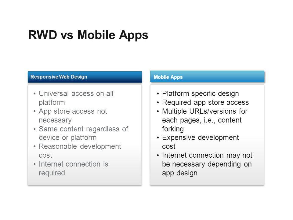 RWD vs Mobile Apps Platform specific design Required app store access Multiple URLs/versions for each pages, i.e., content forking Expensive development cost Internet connection may not be necessary depending on app design Mobile Apps Universal access on all platform App store access not necessary Same content regardless of device or platform Reasonable development cost Internet connection is required Responsive Web Design
