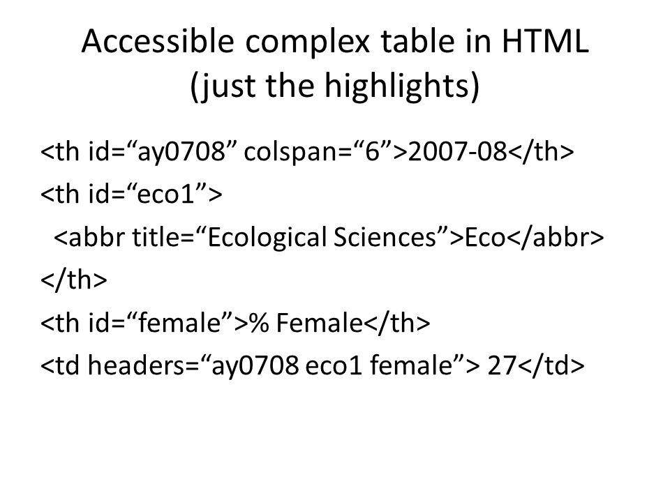 Accessible complex table in HTML (just the highlights) 2007-08 Eco % Female 27