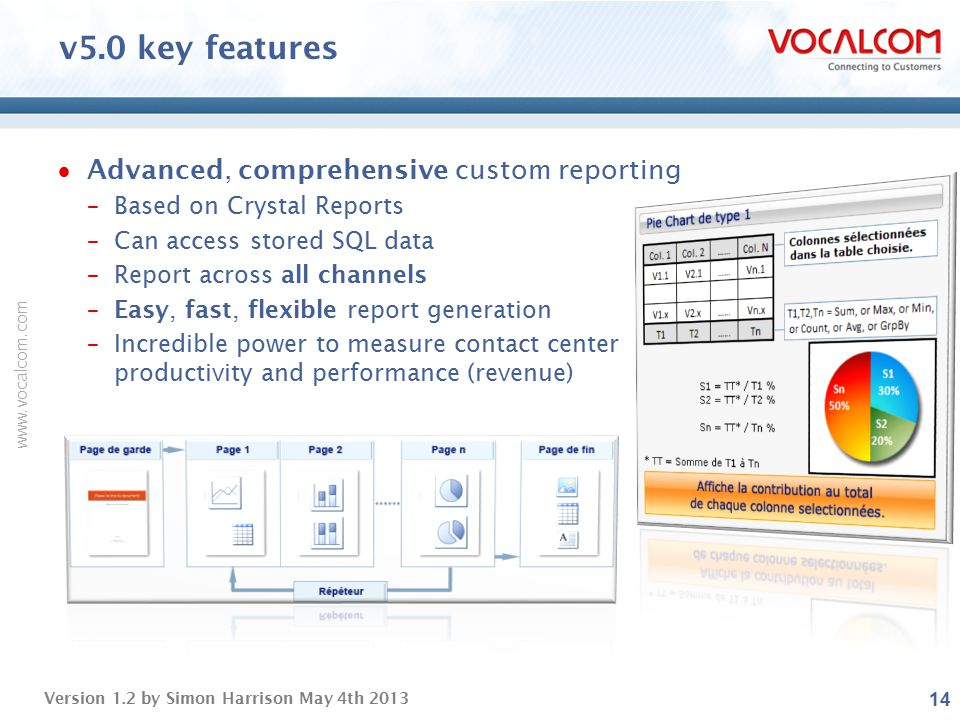 www.vocalcom.com Version 1.2 by Simon Harrison May 4th 2013 v5.0 key features  Advanced, comprehensive custom reporting –Based on Crystal Reports –Ca