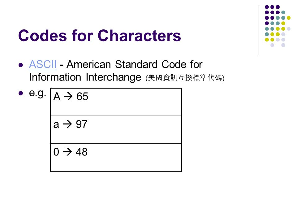Codes for Characters ASCII - American Standard Code for Information Interchange ( 美國資訊互換標準代碼 ) ASCII e.g.