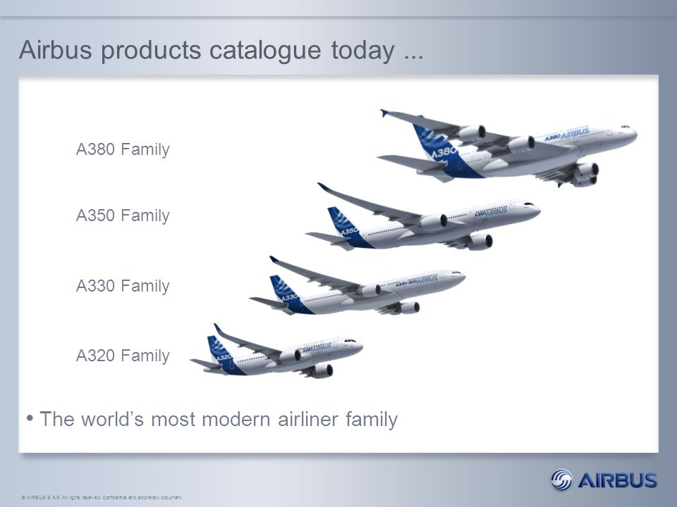 © AIRBUS S.A.S. All rights reserved. Confidential and proprietary document. Airbus products catalogue today... The world's most modern airliner family