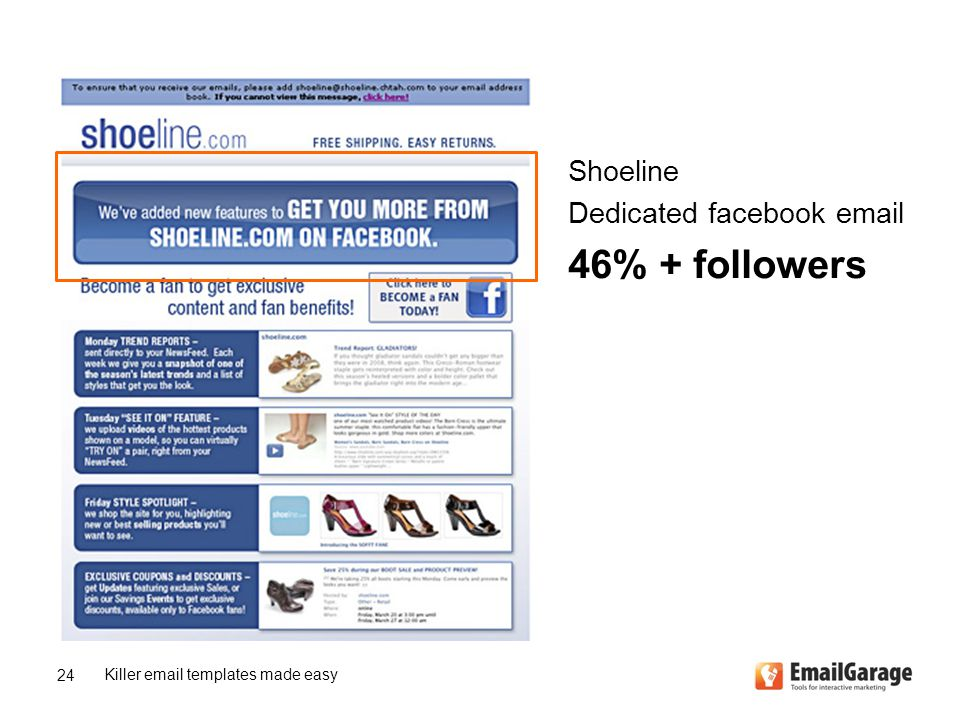24 Shoeline Dedicated facebook email 46% + followers