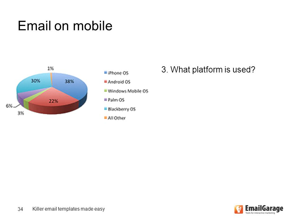 1. Who is using a mobile device. Email on mobile 34 Killer email templates made easy 2.