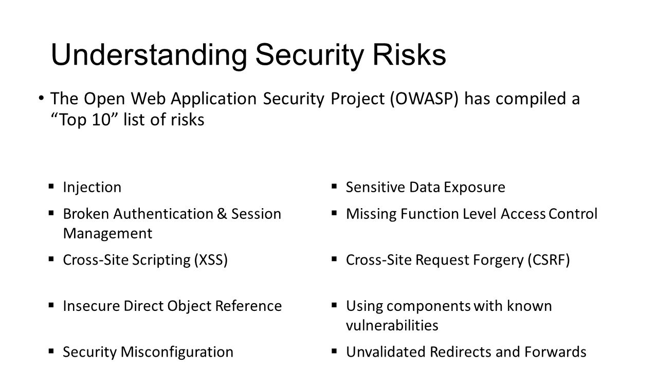 Understanding Security Risks The Open Web Application Security Project (OWASP) has compiled a Top 10 list of risks  Injection  Sensitive Data Exposure  Broken Authentication & Session Management  Missing Function Level Access Control  Cross-Site Scripting (XSS)  Cross-Site Request Forgery (CSRF)  Insecure Direct Object Reference  Using components with known vulnerabilities  Security Misconfiguration  Unvalidated Redirects and Forwards