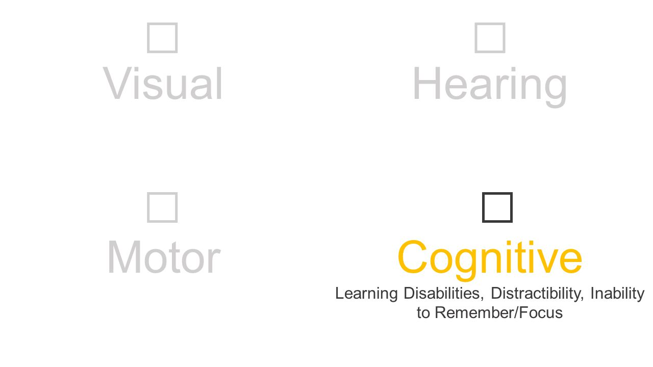 Visual Blindness, Low Vision, Color-Blindness Hearing Deafness, Hard-of-Hearing Motor Inability to Use Mouse, Slow Response Time, Limited Fine Motor Control Cognitive Learning Disabilities, Distractibility, Inability to Remember/Focus  