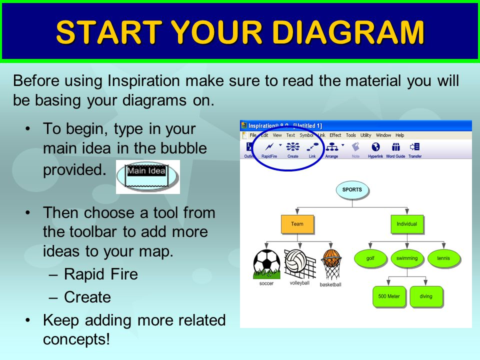 START YOUR DIAGRAM To begin, type in your main idea in the bubble provided. Then choose a tool from the toolbar to add more ideas to your map. –Rapid