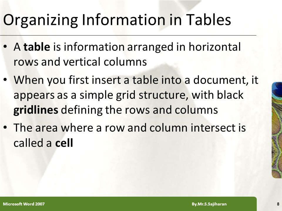 XP Inserting a Blank Table Make sure the Insert tab is displayed and then, in the Tables group, click the Table button Microsoft Word 2007 By.Mr.S.Sajiharan9