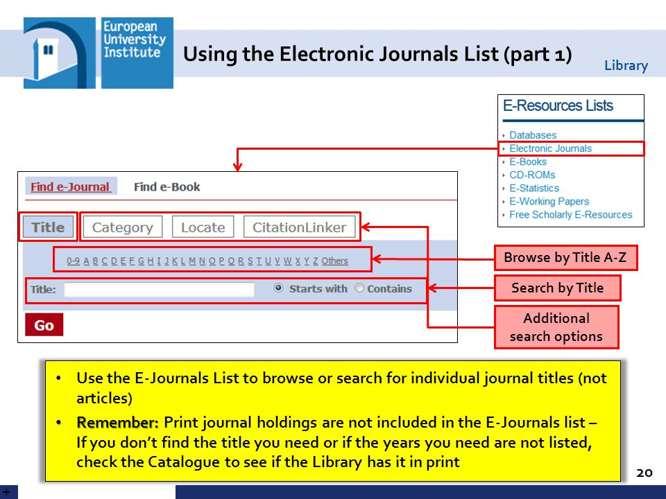 Library Using the Electronic Journals List (part 1) 20 Browse by Title A-Z Search by Title + Use the E-Journals List to browse or search for individual journal titles (not articles) Remember: Remember: Print journal holdings are not included in the E-Journals list – If you don't find the title you need or if the years you need are not listed, check the Catalogue to see if the Library has it in print Additional search options