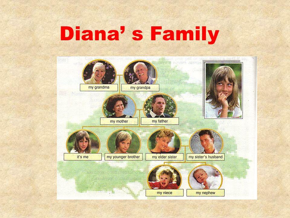 Diana' s Family