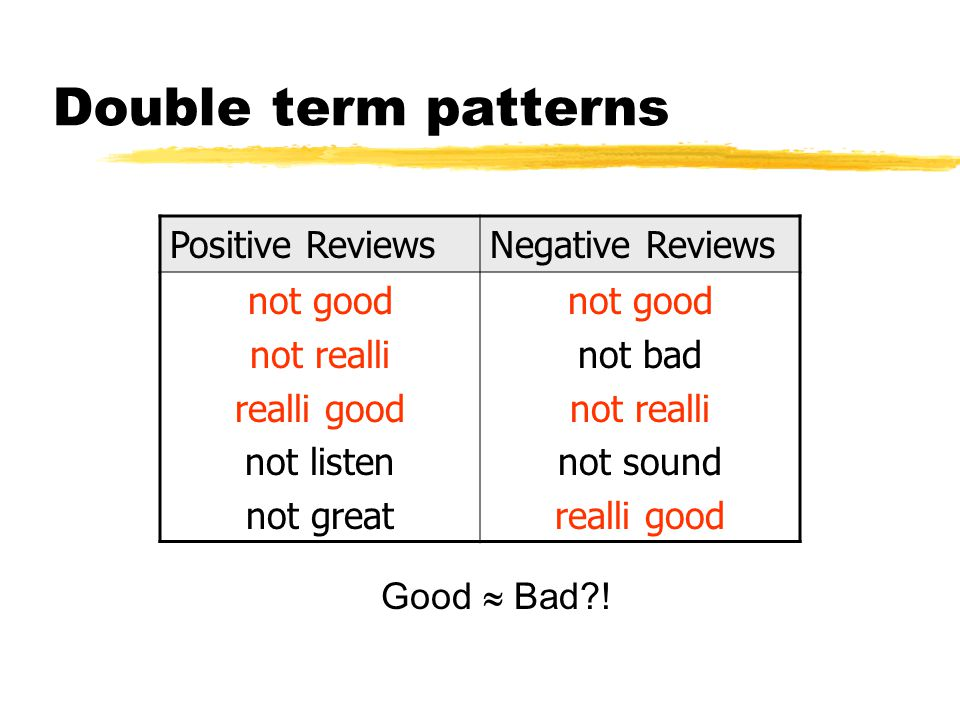 Double term patterns Positive ReviewsNegative Reviews not good not realli realli good not listen not great not good not bad not realli not sound realli good Good  Bad !