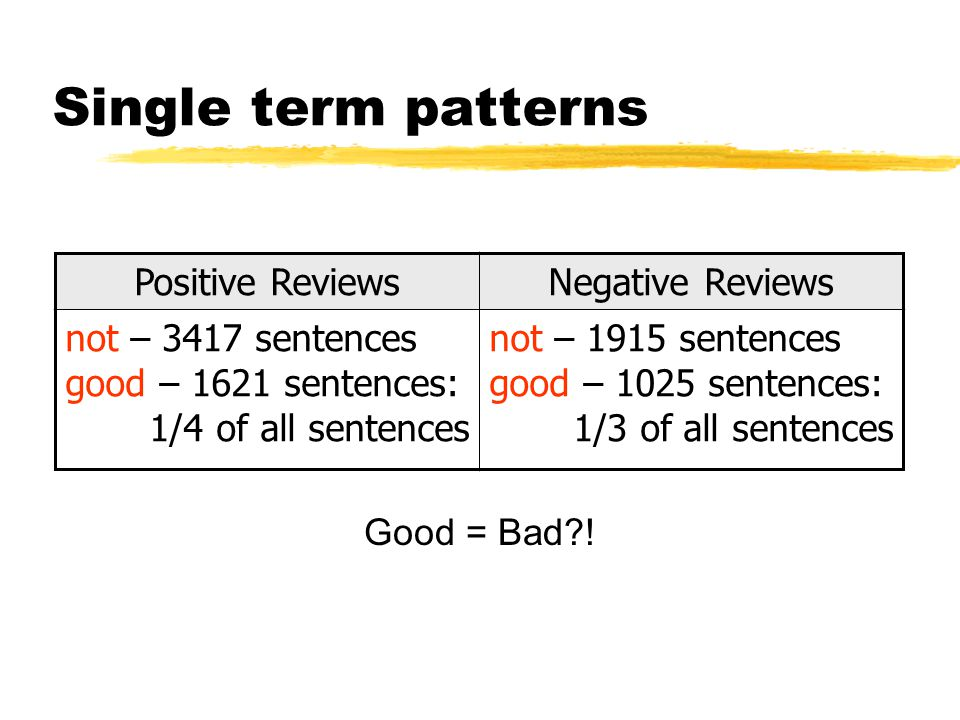 Single term patterns Positive ReviewsNegative Reviews not – 3417 sentences good – 1621 sentences: 1/4 of all sentences not – 1915 sentences good – 1025 sentences: 1/3 of all sentences Good = Bad !
