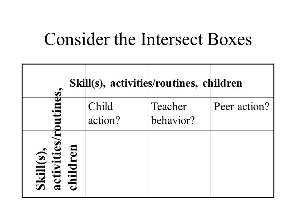 Consider the Intersect Boxes Child action? Teacher behavior? Peer action? Skill(s), activities/routines, children