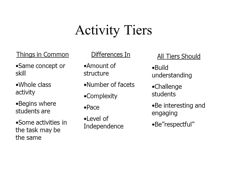 Activity Tiers Things in Common Same concept or skill Whole class activity Begins where students are Some activities in the task may be the same Differences In Amount of structure Number of facets Complexity Pace Level of Independence All Tiers Should Build understanding Challenge students Be interesting and engaging Be respectful