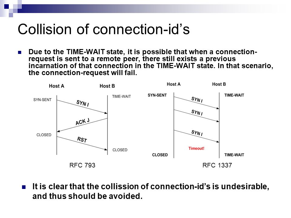 Collision of connection-id's Due to the TIME-WAIT state, it is possible that when a connection- request is sent to a remote peer, there still exists a