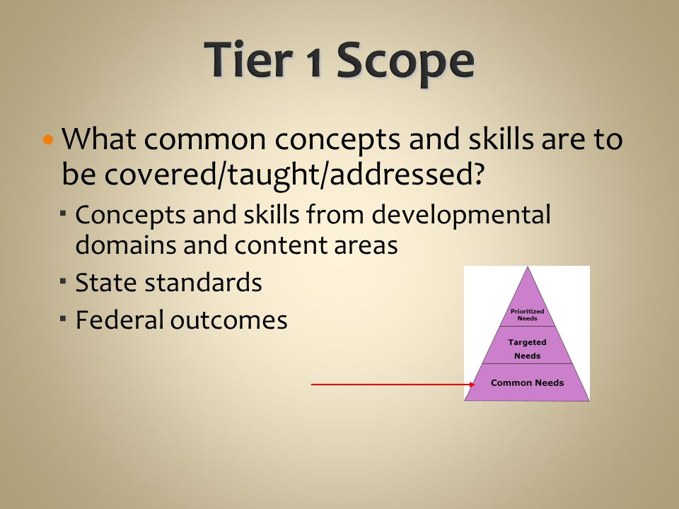 Tier 1 Tier 2 Tier 3 Common Outcomes: All children working on participation Component skill: Some children working on interacting with other Pre-requisite skill: A few children working on turn taking (Adam) Case example Scope and Sequence Participation Defined: 1.Remains with group 2.Looks at person/object 3.Follows directions given 4.Interacts with objects/people
