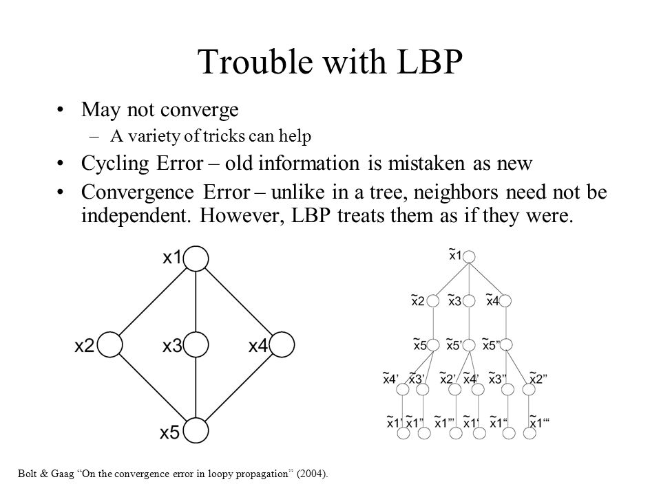 Trouble with LBP May not converge –A variety of tricks can help Cycling Error – old information is mistaken as new Convergence Error – unlike in a tre