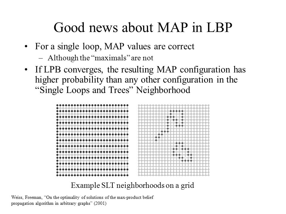 """Good news about MAP in LBP For a single loop, MAP values are correct –Although the """"maximals"""" are not If LPB converges, the resulting MAP configuratio"""