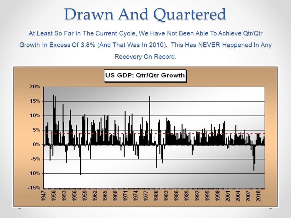 Drawn And Quartered At Least So Far In The Current Cycle, We Have Not Been Able To Achieve Qtr/Qtr Growth In Excess Of 3.8% (And That Was In 2010).