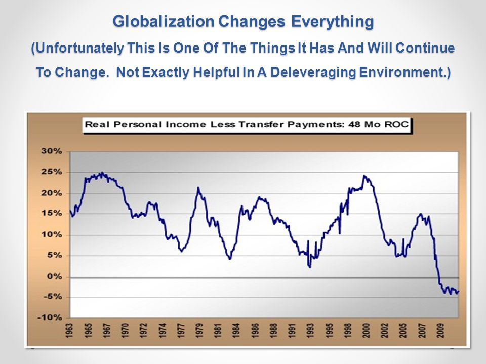 Globalization Changes Everything (Unfortunately This Is One Of The Things It Has And Will Continue To Change.