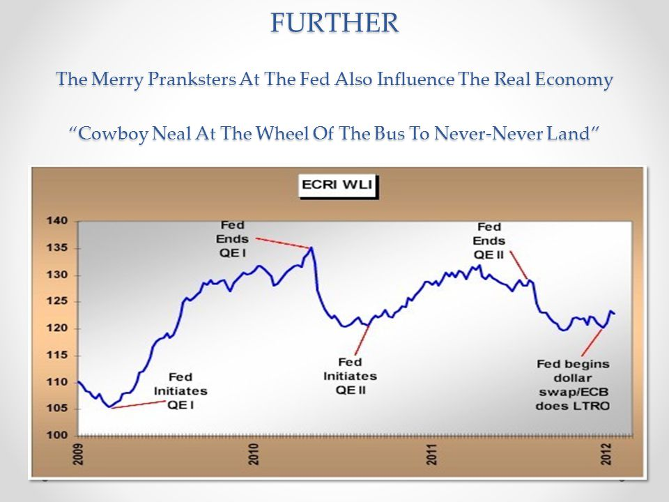"""FURTHER The Merry Pranksters At The Fed Also Influence The Real Economy """"Cowboy Neal At The Wheel Of The Bus To Never-Never Land"""""""