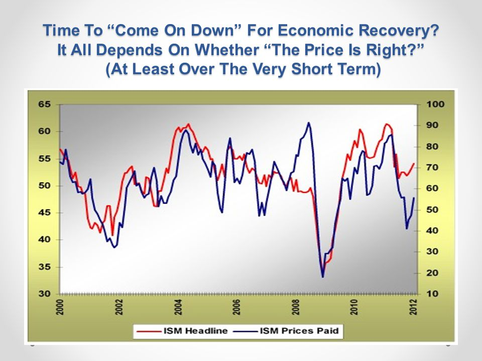 Time To Come On Down For Economic Recovery.