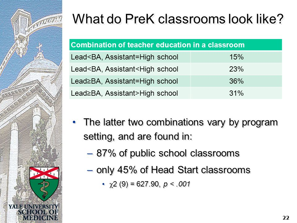 What do PreK classrooms look like? The latter two combinations vary by program setting, and are found in: –87% of public school classrooms –only 45% o
