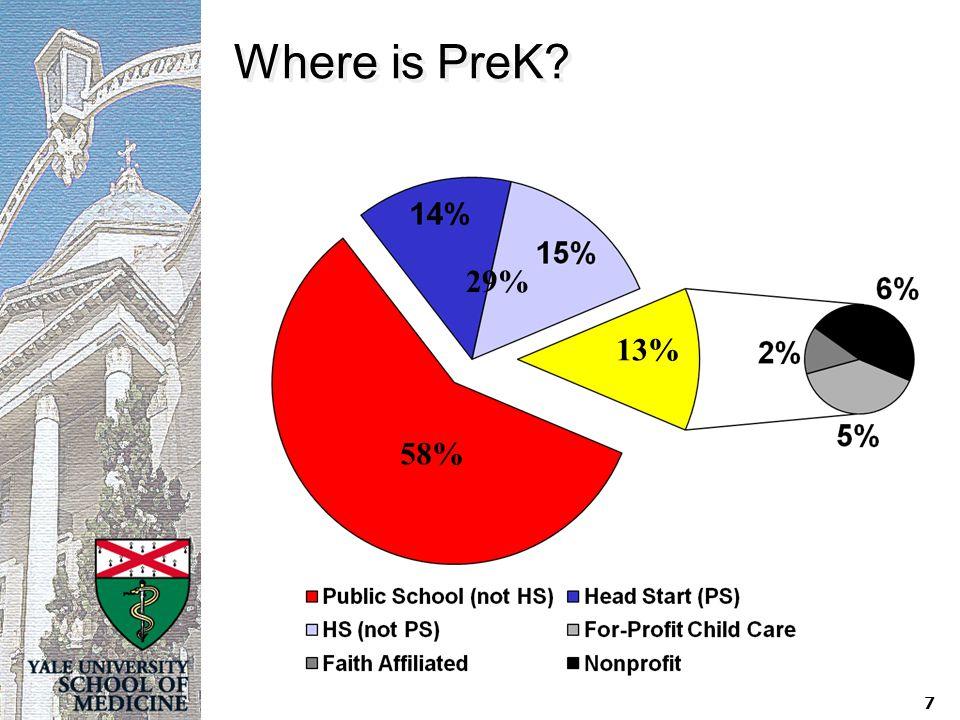 7 Where is PreK 58% 29% 13%
