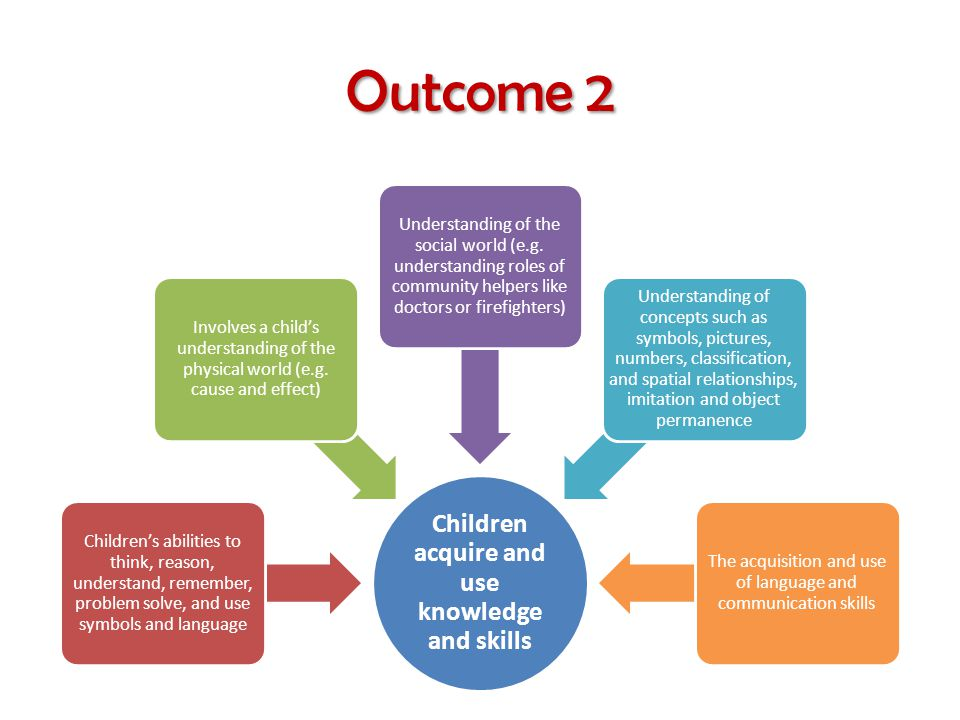 Outcome 2 Children acquire and use knowledge and skills Children's abilities to think, reason, understand, remember, problem solve, and use symbols and language Involves a child's understanding of the physical world (e.g.