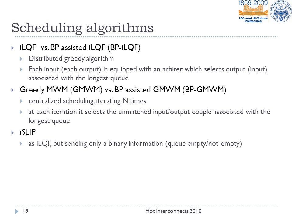 Scheduling algorithms  iLQF vs.