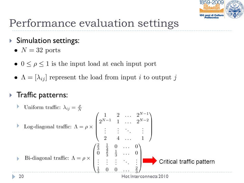 Performance evaluation settings  Simulation settings:  Traffic patterns:  Critical traffic pattern 20Hot Interconnects 2010