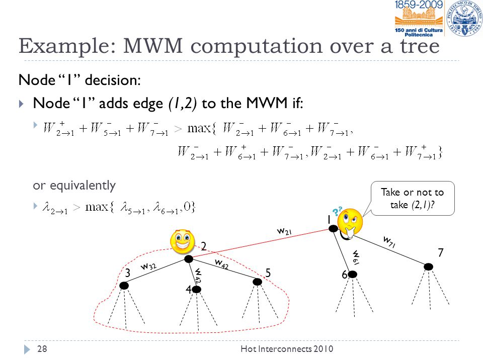Example: MWM computation over a tree Node 1 decision:  Node 1 adds edge (1,2) to the MWM if:  or equivalently  1 2 3 4 5 6 7 Take or not to take (2,1).