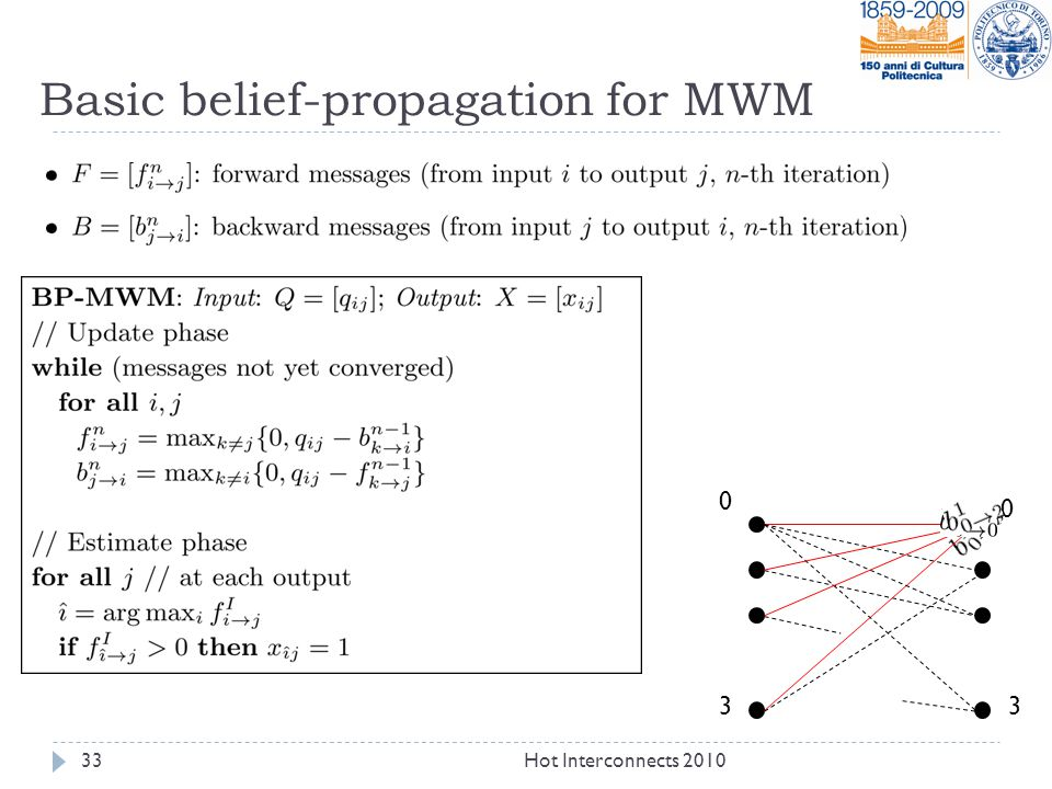 Basic belief-propagation for MWM 0 0 33Hot Interconnects 2010 33