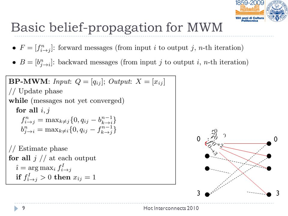 Basic belief-propagation for MWM 0 0 9Hot Interconnects 2010 33